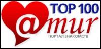 Новая система TOP100 девушек и парней