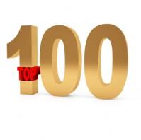Топ 100 девушек / парней
